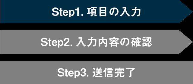 Step1.項目の入力