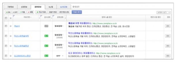 NAVERクリックチョイス 管理画面